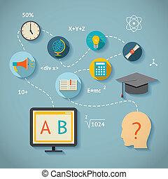 wektor, wykształcenie, internet, infographics