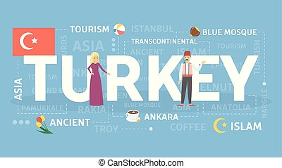 Welcome to Turkey.