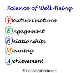 well-being:, tudomány, perma, fogalom