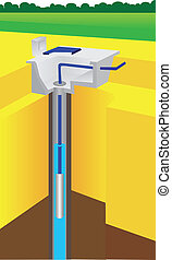 Well pump in the ground. Water system. Vector illustration.