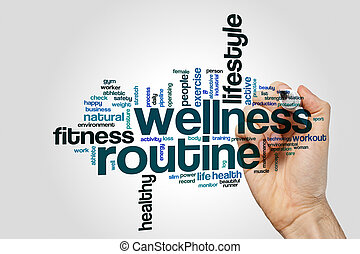 Wellness routine word cloud