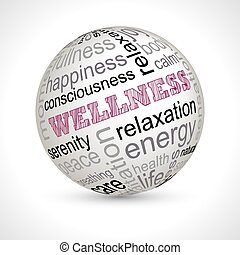 Wellness theme sphere with keywords full vector