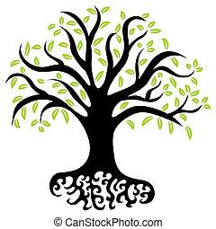 wellness, träd
