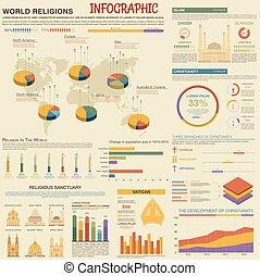 welt, infographic, design, schablone, religionen