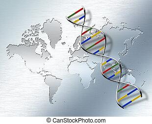 wereld, genetisch