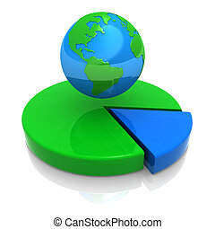 wereld, percentage