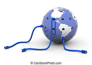 wereld, samenhangend
