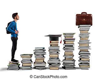 werken, vinden, afstuderen