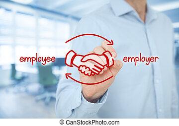 werkgever, werknemer