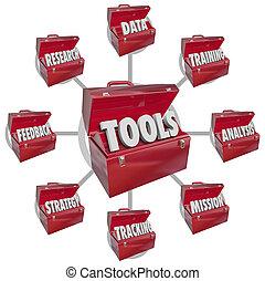 werkzeugkasten, werkzeuge, steigend, fähigkeiten, erfolg,...