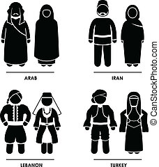 A set of pictograms representing people clothing from Arab, Iran, Lebanon, and Turkey.