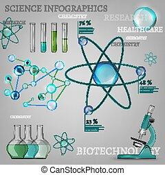 wetenschap, infographic