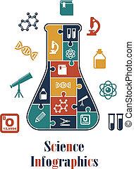 wetenschap, infographics