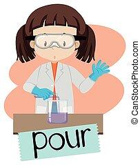 wetenschap klas, student