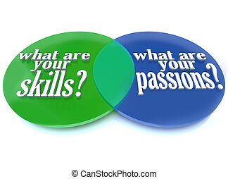 What are Your Skills and Passions - Venn Diagram - A Venn...