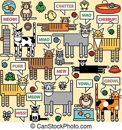 Repeating pattern of stylized cats and what they say and think about.