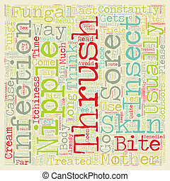 What Does God Like text background wordcloud concept