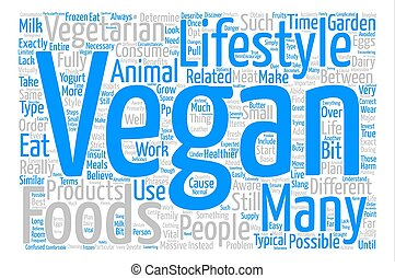 What Exactly is Vegan Word Cloud Concept Text Background