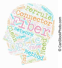What Fiber Optic Supplies Do You Need To Clean A Fiber Optic Connector text background wordcloud concept