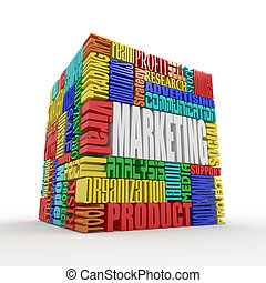 What is a Marketing. The concept of the words on white ...
