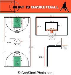 what is basketball - Vector Basketball Infographics set