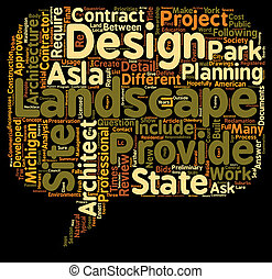 What Is Landscape Architecture text background wordcloud concept