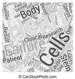 What New Therapies for Treatment of Congestive Heart Failure Word Cloud Concept