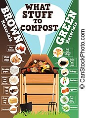 What Stuff to Compost - A vector illustration of what stuff...