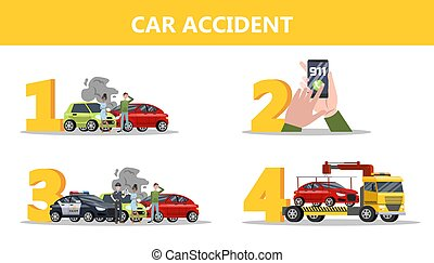 What to do after car accident instruction.