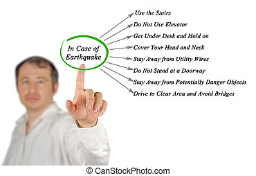 What to Do In Case of Earthquake