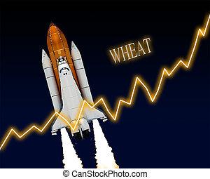 Wheat Stock Market