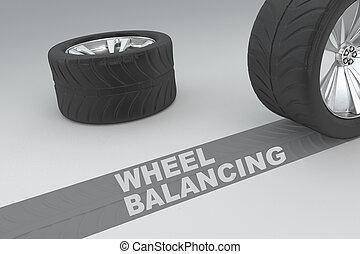 Wheel Balancing safety concept