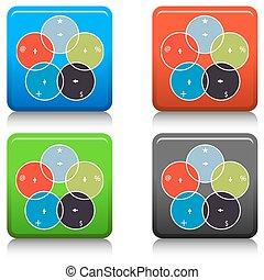 Wheel Chart Set