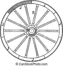 Wheel of a car, vintage engraving.