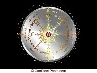 Wheel of the Year is an annual cycle of seasonal festivals, observed by many modern Pagans. Wiccan calendar and holidays. Compass with in the middle pentagram symbol, names in Celtic of the Solstices