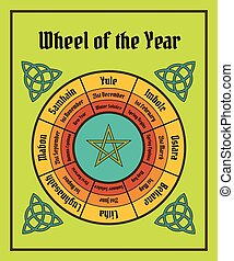 Wheel of the year poster. Wiccan calendar. Vector...
