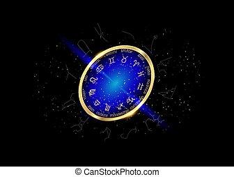 wheel of the zodiac and constellations, set collection of 12 zodiac signs, Aries, Taurus, Leo, Gemini, Virgo, Scorpio, Libra, Aquarius, Sagittarius, Pisces, Capricorn, Cancer. Vector, isolated on blue