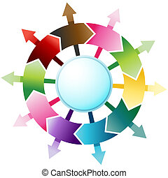 Wheel with Arrows - An image of an arrow wheel infographic.