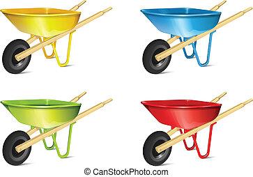 Wheelbarrow Set
