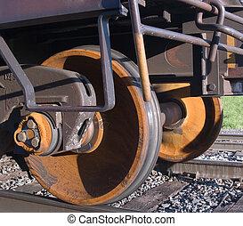 Wheels on Steel