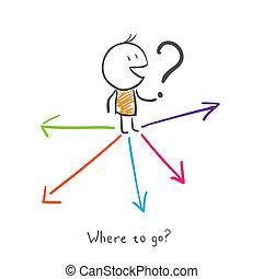 Where to go? Man chooses where to go.