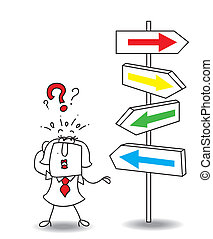 which direction - Karen wants to find a solution. you walk...
