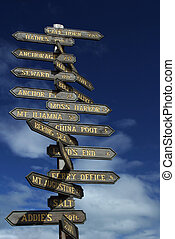 Which way? - Sign in Homer, Alaska, against a blue sky