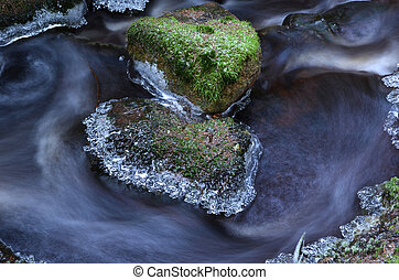 Whirling water
