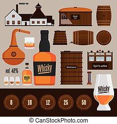 whisky, destilería, producción, objetos