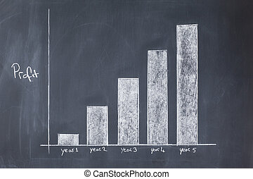 White business diagram on a blackboard