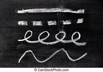 White chalk hand drawing in set of line shape on blackboard background