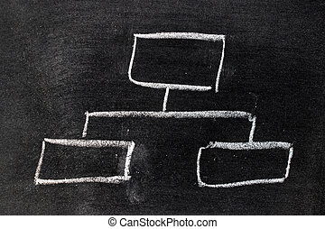 White chalk hand drawing in square organization chart shape on blackboard background