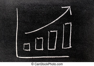White chalk hand drawing in uptrend barchart and line arrow shape on blackboard background