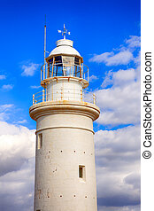White lighthouse against blue sky with clouds